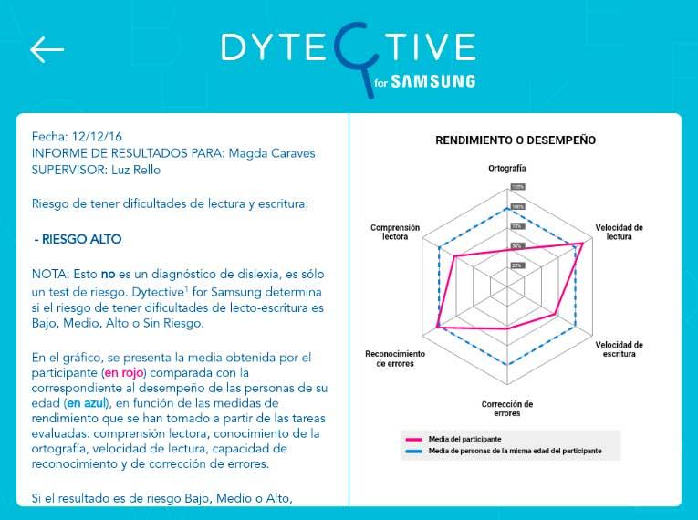 resultados que da dytective tras los ejercicios