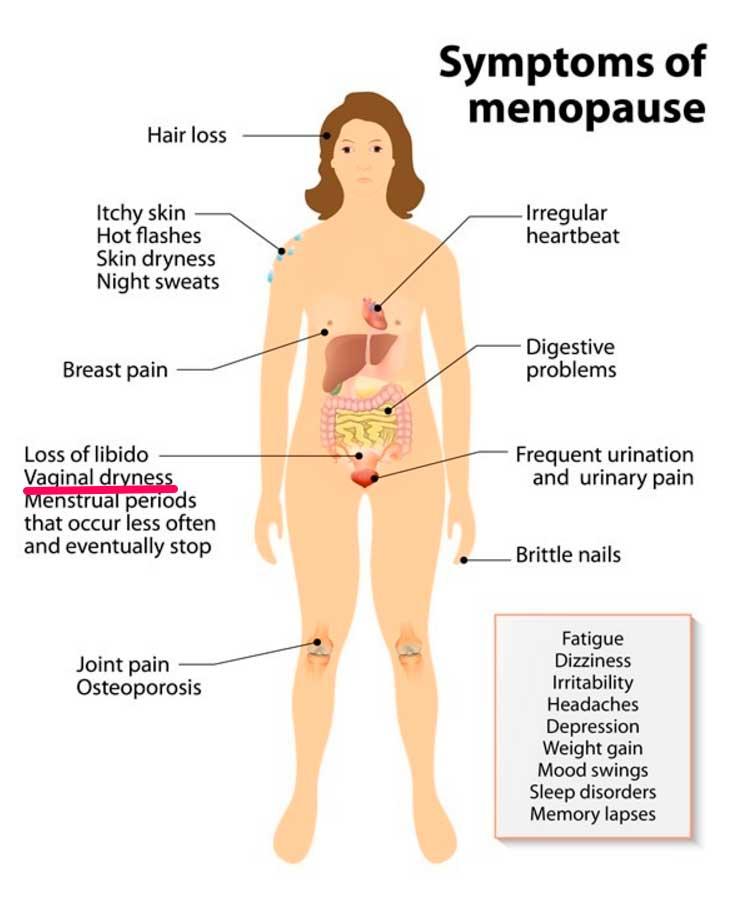 mucus cumlaude indicado también para la menopausia