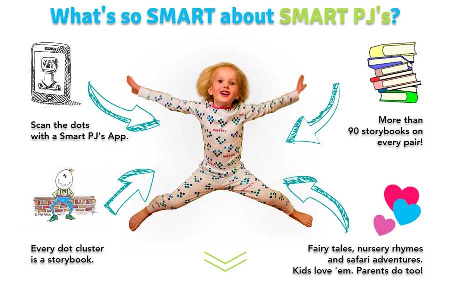 todo lo que puedes encontrar en pijamas con códigos QR