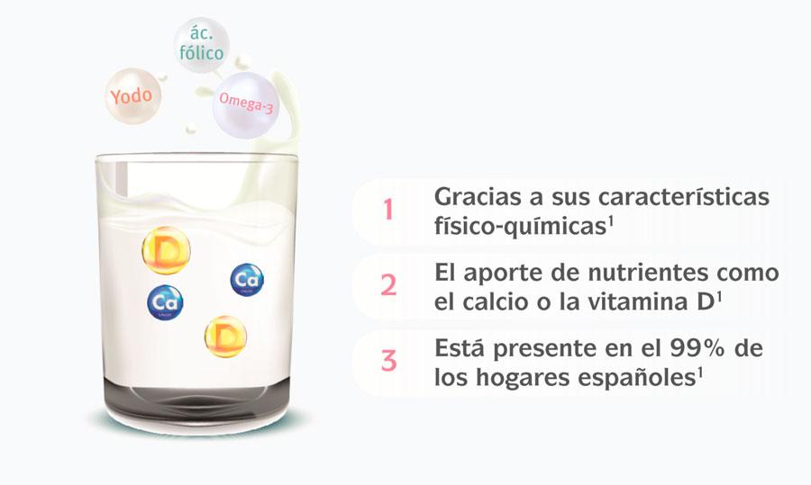 leche en el embarazo 8