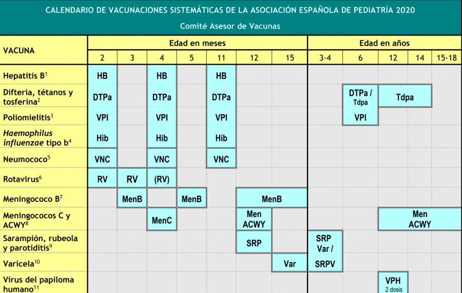 VACUNACION NUEVA PAUTA DE BEXSERO